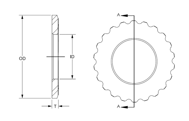 HYTORC Washer dimensions